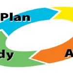 4 bước học lập trình web online hiệu quả trên Unitop